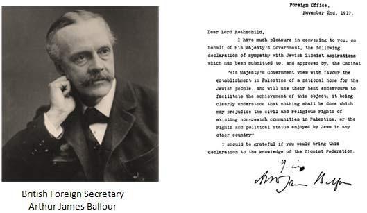 Déclaration de Balfour : 99 ans de colonialisme, 99 ans de résistance !